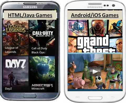 HTML/Android Games